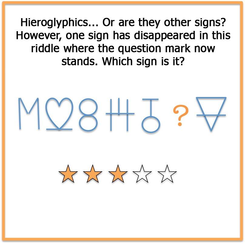 Mind riddle Hyroglyphics