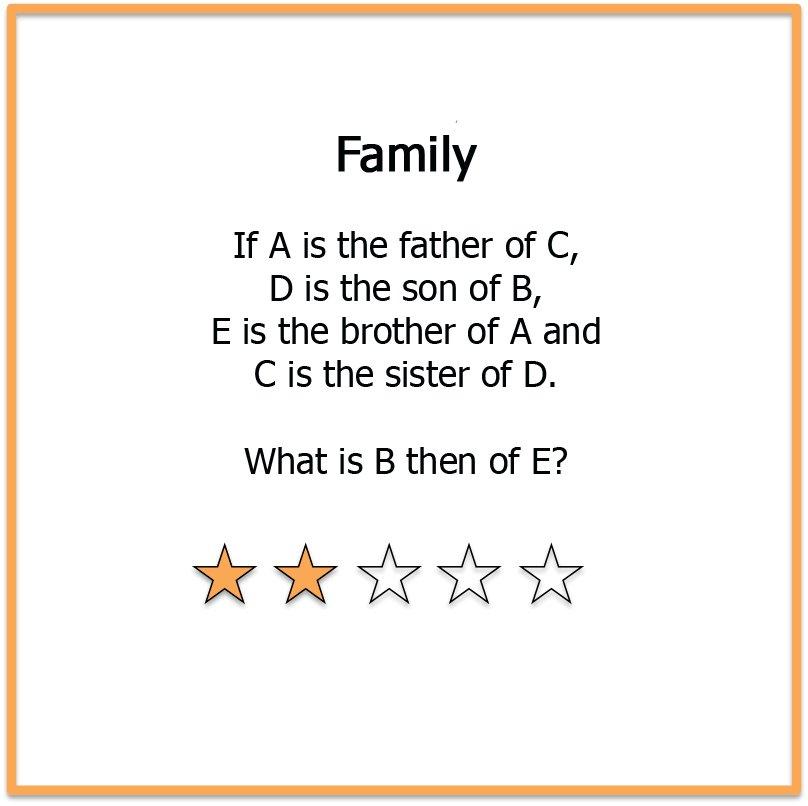 Mind riddles family