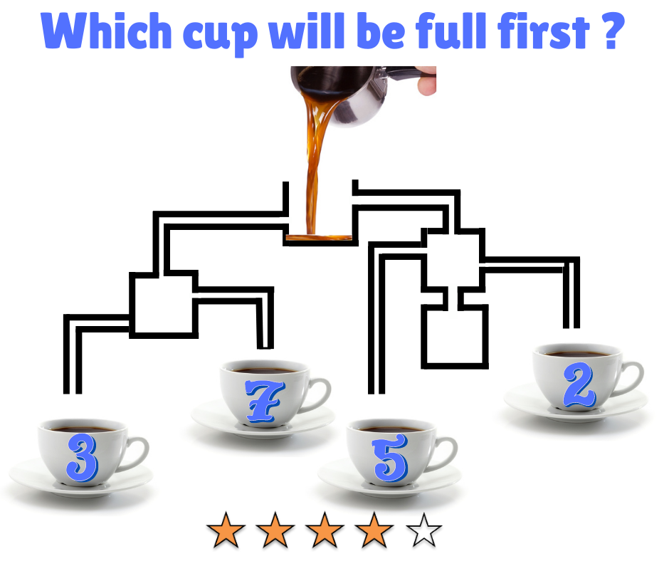 Which Cup